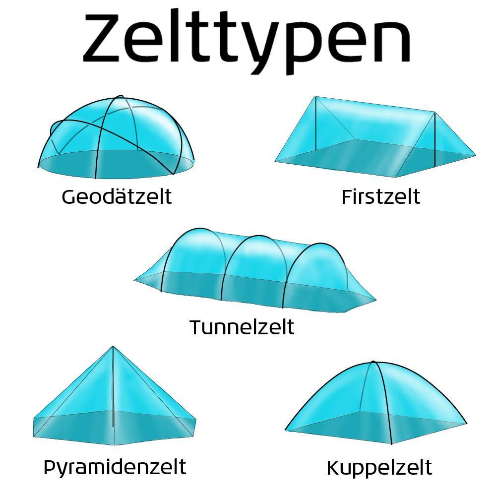 Zelttypen Zeltformen Dein-Klettershop